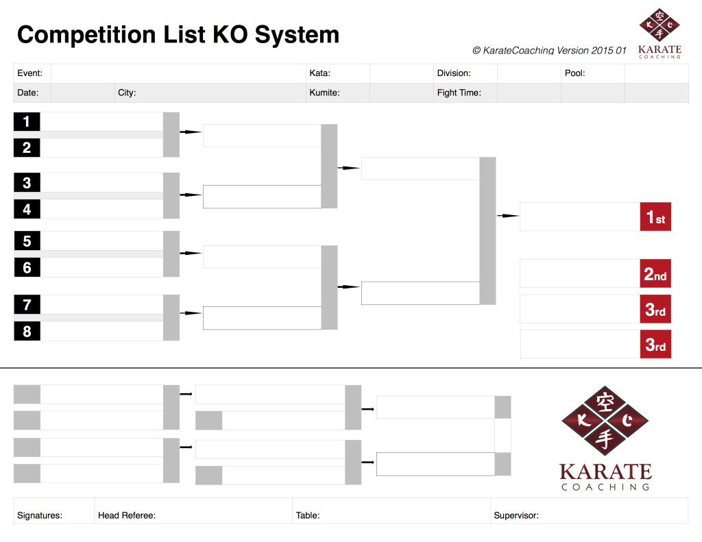 Competition List KO System